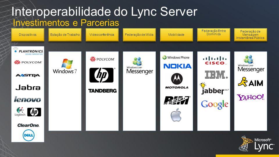 Interoperabilidade do Lync Server Investimentos e Parcerias DispositivosEstação de TrabalhoVideoconferênciaFederação de MídiaMobilidade Federação Entr