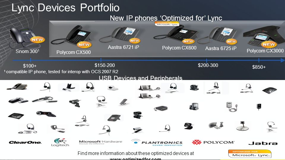 New IP phones Optimized for Lync Find more information about these optimized devices at www.optimizedfor.com Aastra 6725 iP Aastra 6721 iP Polycom CX600 Polycom CX3000 Polycom CX500 Lync Devices Portfolio USB Devices and Peripherals Snom 300 1 $850+ $200-300$150-200 $100+ 1 compatible IP phone, tested for interop with OCS 2007 R2