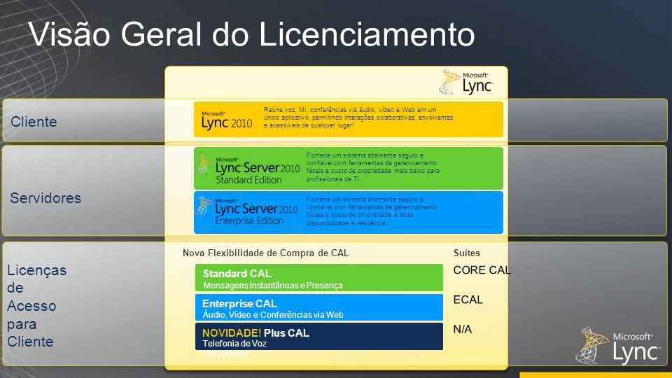 Visão Geral do Licenciamento Cliente Servidores Licenças de Acesso para Cliente Nova Flexibilidade de Compra de CAL Standard CAL Mensagens Instantânea