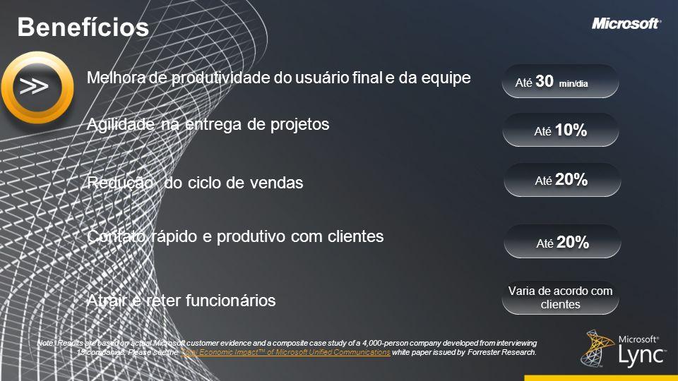 Benefícios Melhora de produtividade do usuário final e da equipe Até 30 min/dia Agilidade na entrega de projetos Até 10% Redução do ciclo de vendas At