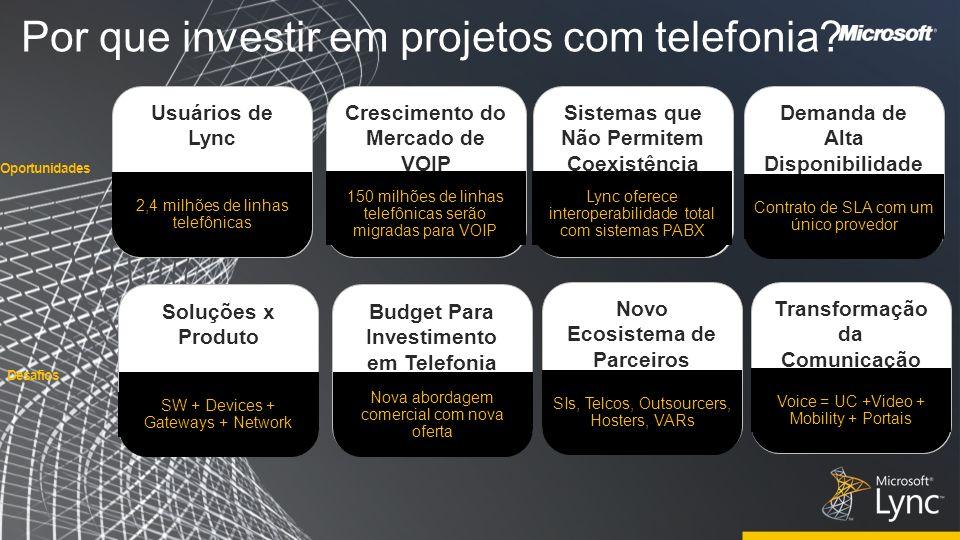 Usuários de Lync Budget Para Investimento em Telefonia Soluções x Produto Demanda de Alta Disponibilidade Crescimento do Mercado de VOIP Sistemas que