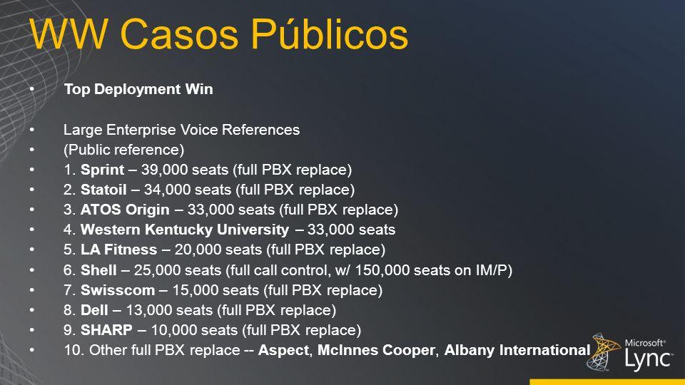 WW Casos Públicos Top Deployment Win Large Enterprise Voice References (Public reference) 1. Sprint – 39,000 seats (full PBX replace) 2. Statoil – 34,