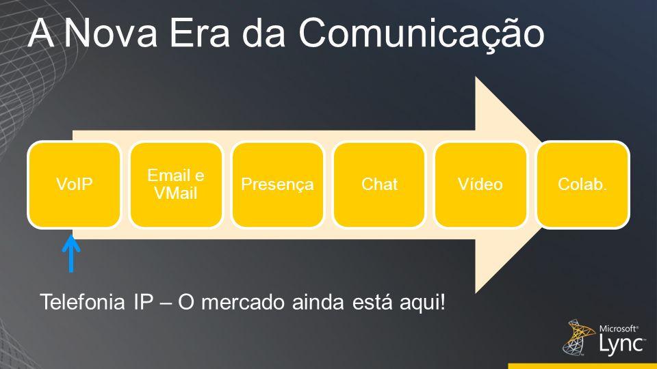 A Nova Era da Comunicação VoIP Email e VMail PresençaChatVídeoColab. Telefonia IP – O mercado ainda está aqui!