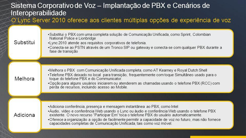 Sistema Corporativo de Voz – Implantação de PBX e Cenários de Interoperabilidade O Lync Server 2010 oferece aos clientes múltiplas opções de experiênc