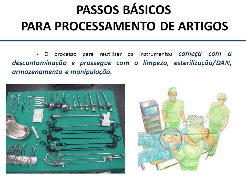 DEFINIÇÃO Procedimento utilizado em artigos contaminados por matéria orgânica: sangue, pus,secreções corpóreas (BRASIL /94, Resolução SS-392/94 SP).
