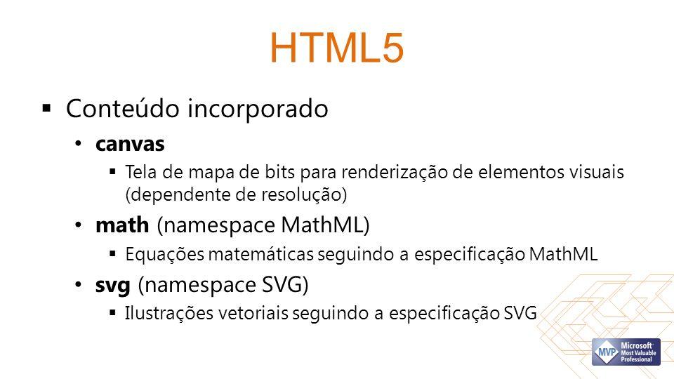 HTML5 Conteúdo incorporado canvas Tela de mapa de bits para renderização de elementos visuais (dependente de resolução) math (namespace MathML) Equações matemáticas seguindo a especificação MathML svg (namespace SVG) Ilustrações vetoriais seguindo a especificação SVG
