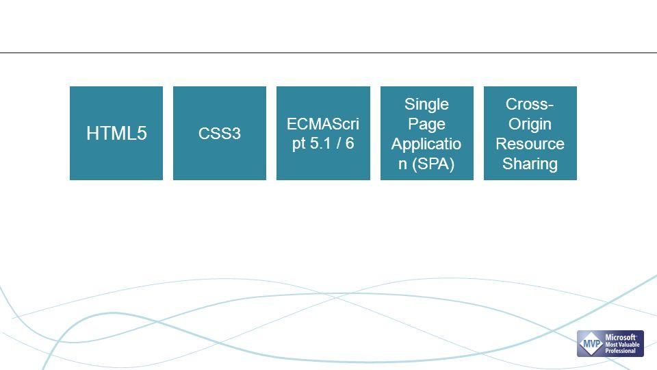 HTML5 CSS3 ECMAScri pt 5.1 / 6 Single Page Applicatio n (SPA) Cross- Origin Resource Sharing