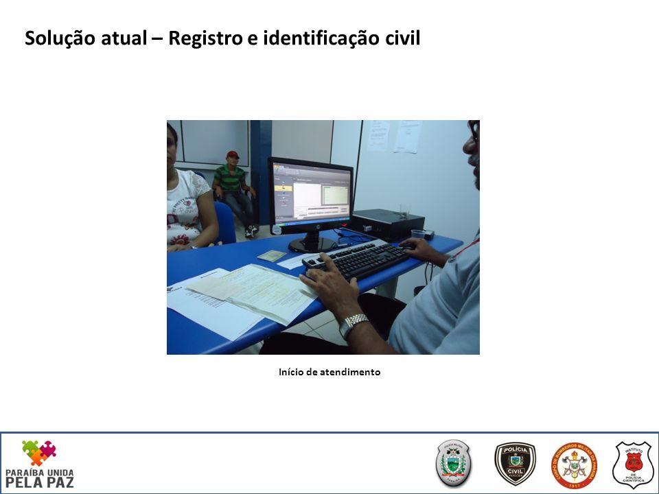 Solução atual – Registro e identificação civil Início de atendimento