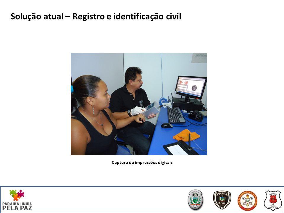 Solução atual – Registro e identificação civil Captura de impressões digitais