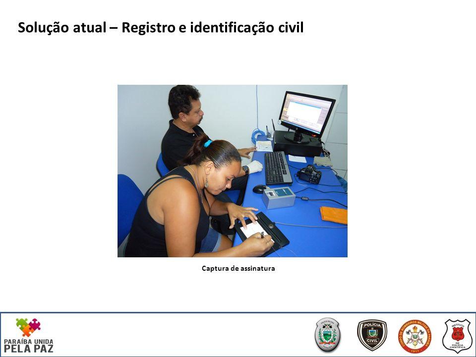 Solução atual – Registro e identificação civil Captura de assinatura