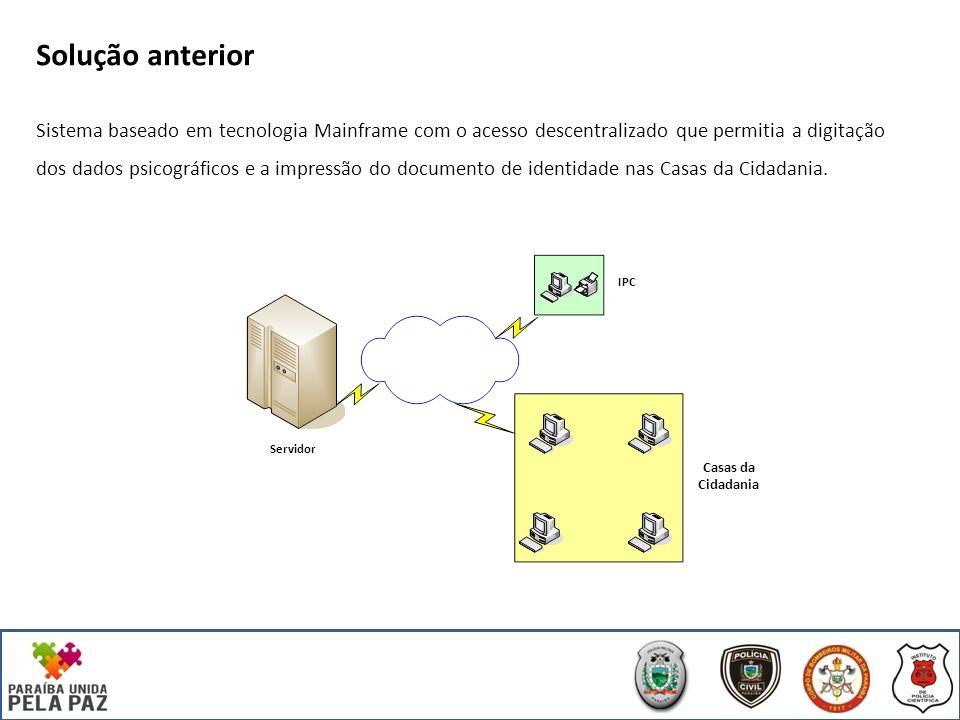 Solução anterior Sistema baseado em tecnologia Mainframe com o acesso descentralizado que permitia a digitação dos dados psicográficos e a impressão do documento de identidade nas Casas da Cidadania.