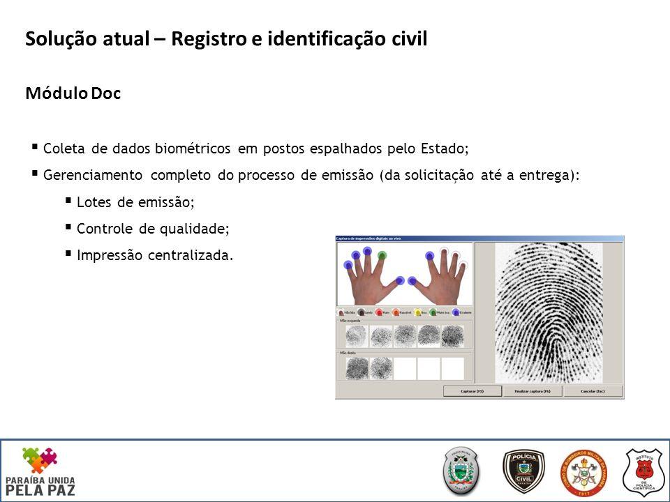 Solução atual – Registro e identificação civil Documentos de identidade sendo impressos