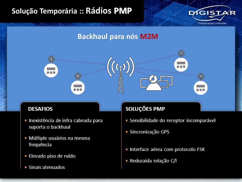 Backhaul para nós M2M Sensibilidade do receptor incomparável Sincronização GPS Interface aérea com protocolo FSK Reduzaida relação C/I Inexistência de