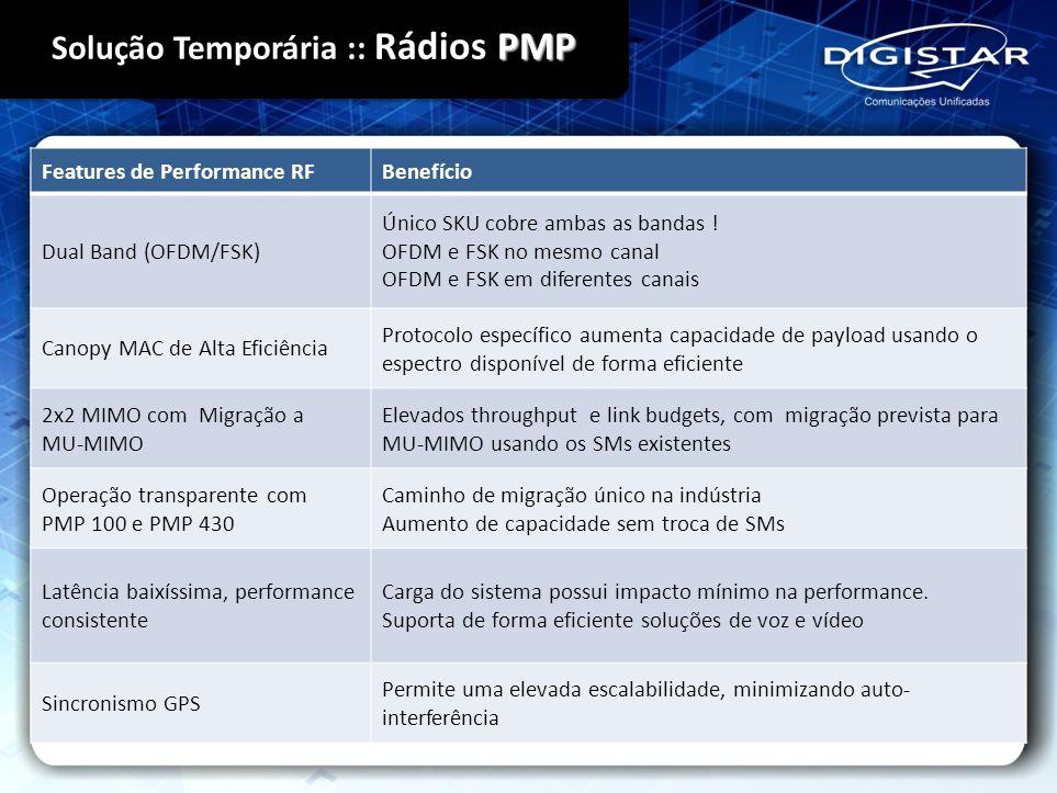 Features de Performance RFBenefício Dual Band (OFDM/FSK) Único SKU cobre ambas as bandas ! OFDM e FSK no mesmo canal OFDM e FSK em diferentes canais C
