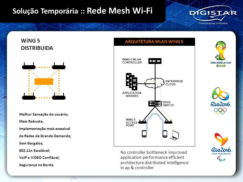 Solução Temporária :: Rede Mesh Wi-Fi Melhor Sensação do usuário; Mais Robusta; Implementação mais acessível de Redes de Grande Demanda; Sem Gargalos;