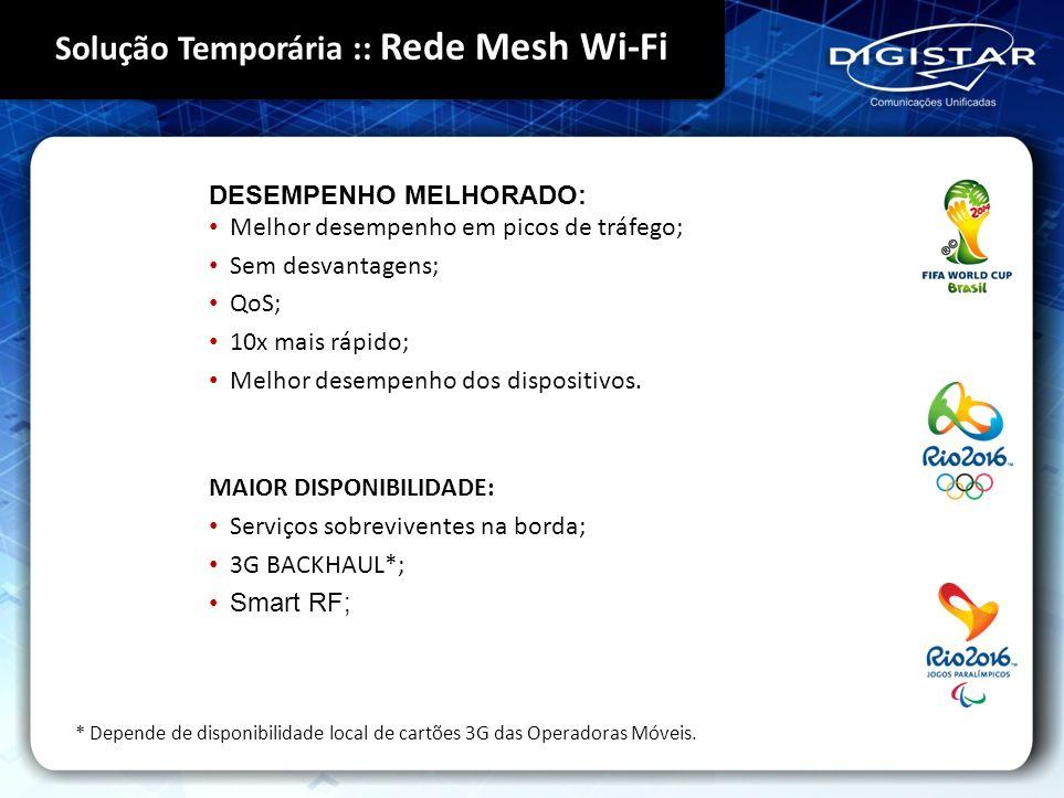 DESEMPENHO MELHORADO: Melhor desempenho em picos de tráfego; Sem desvantagens; QoS; 10x mais rápido; Melhor desempenho dos dispositivos. MAIOR DISPONI
