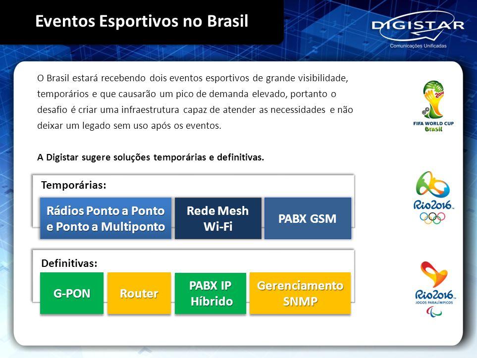 Eventos Esportivos no Brasil O Brasil estará recebendo dois eventos esportivos de grande visibilidade, temporários e que causarão um pico de demanda e