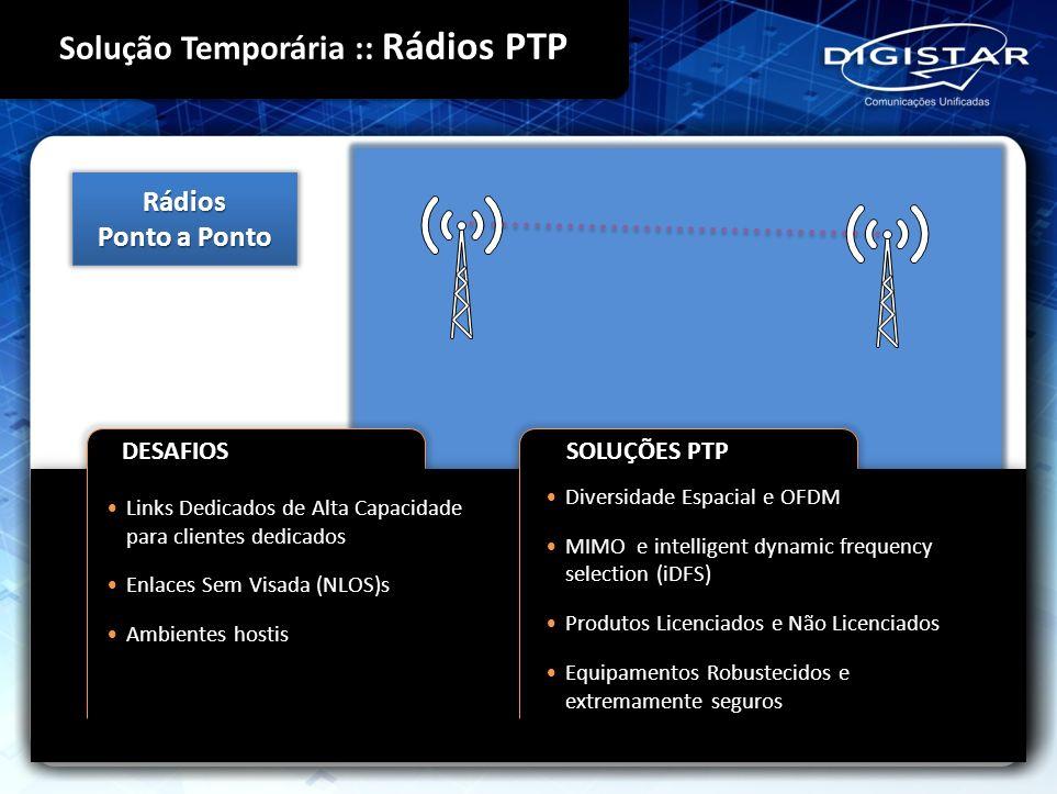 Rádios Ponto a Ponto Diversidade Espacial e OFDM MIMO e intelligent dynamic frequency selection (iDFS) Produtos Licenciados e Não Licenciados Equipame