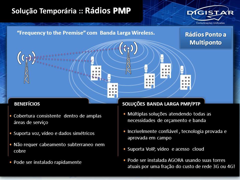 3G/4G Offload Conecte Usuários em localidades Fixas com WiFi e Backhaul PMP Video, VoIP, e aplicações de dados Escalável Conectividade Confiável Infraestrutura para acesso 802.11 Implantação rápida utilizando infraestrutura existente Congestionamento de Rede Conectividade Confiável Solução Integrada DESAFIOS SOLUÇÕES PMP PMP Solução Temporária :: Rádios PMP