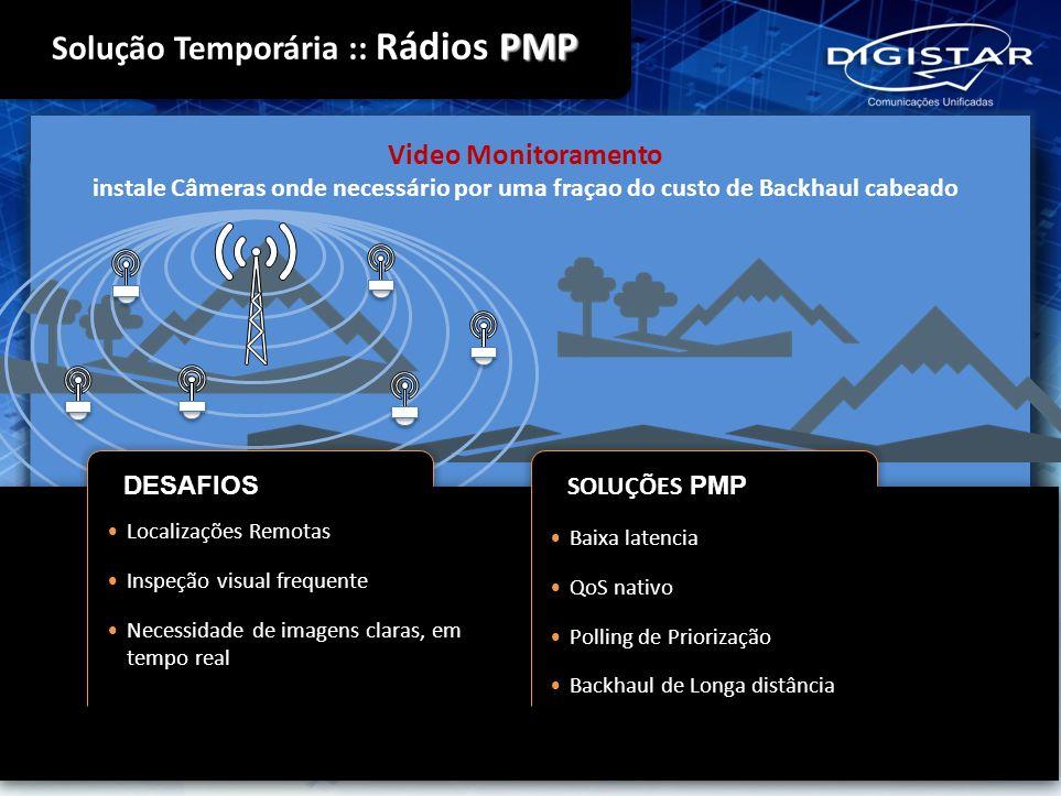 Backhaul para nós M2M Sensibilidade do receptor incomparável Sincronização GPS Interface aérea com protocolo FSK Reduzaida relação C/I Inexistência de infra cabeada para suporta o backhaul Múltiple usuários na mesma frequência Elevado piso de ruído Sinais atenuados DESAFIOS SOLUÇÕES PMP PMP Solução Temporária :: Rádios PMP
