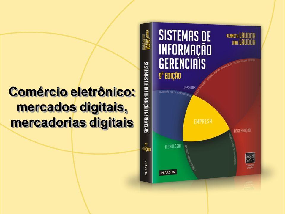 slide 1 © 2011 Pearson Prentice Hall. Todos os direitos reservados. Comércio eletrônico: mercados digitais, mercadorias digitais