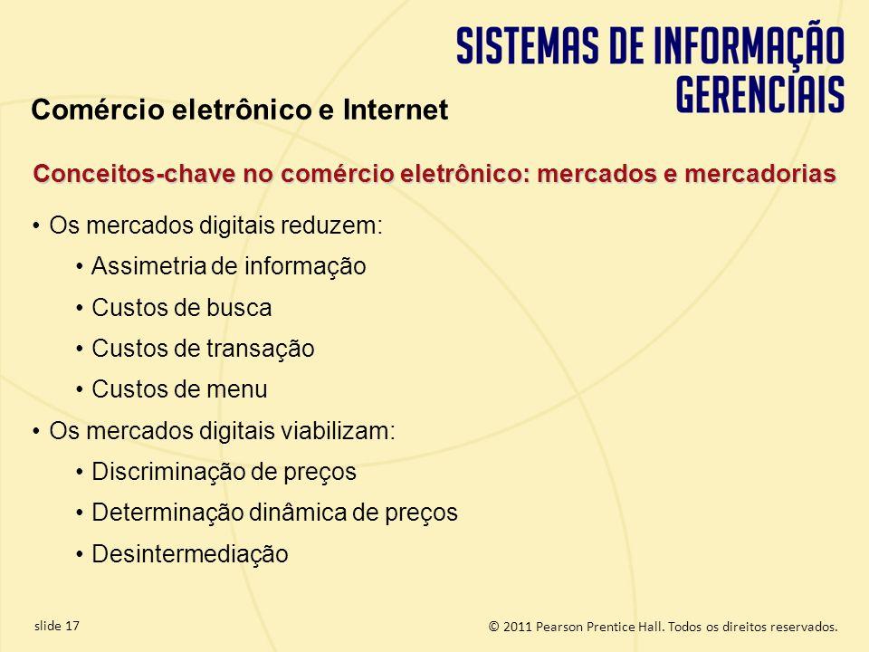 slide 17 © 2011 Pearson Prentice Hall. Todos os direitos reservados. Conceitos-chave no comércio eletrônico: mercados e mercadorias Os mercados digita