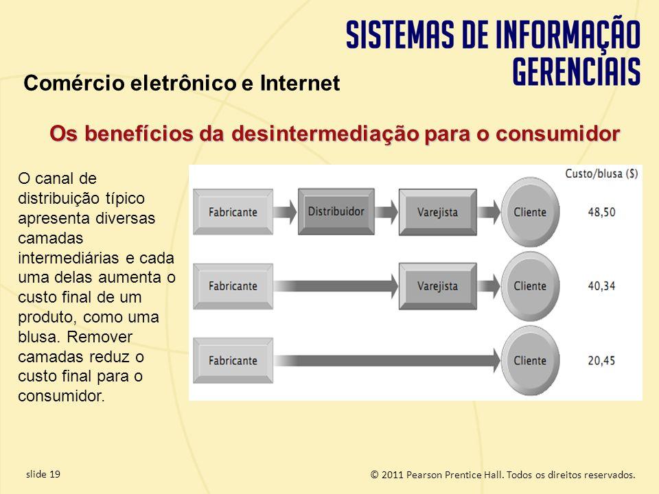 slide 19 © 2011 Pearson Prentice Hall. Todos os direitos reservados. O canal de distribuição típico apresenta diversas camadas intermediárias e cada u