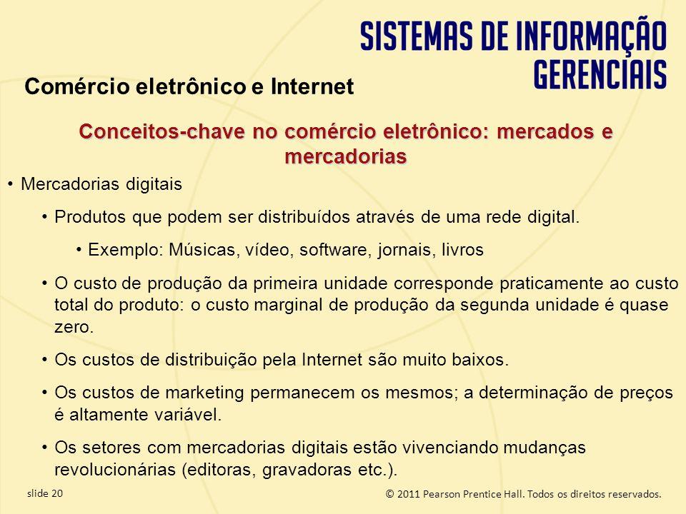 slide 20 © 2011 Pearson Prentice Hall. Todos os direitos reservados. Conceitos-chave no comércio eletrônico: mercados e mercadorias Mercadorias digita