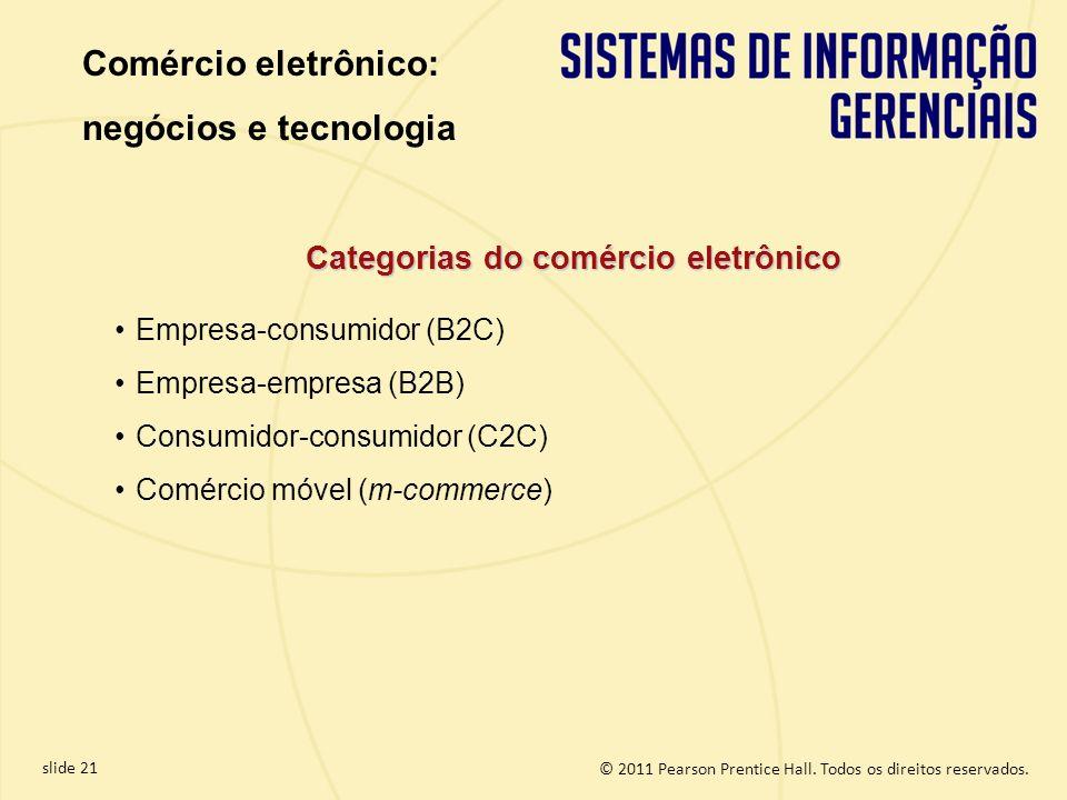 slide 21 © 2011 Pearson Prentice Hall. Todos os direitos reservados. Categorias do comércio eletrônico Comércio eletrônico: negócios e tecnologia Empr