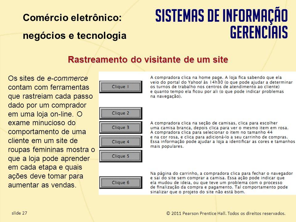 slide 27 © 2011 Pearson Prentice Hall. Todos os direitos reservados. Os sites de e-commerce contam com ferramentas que rastreiam cada passo dado por u