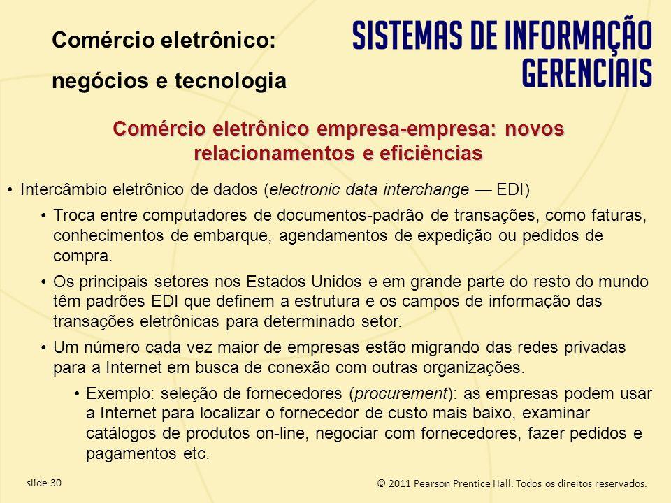 slide 30 © 2011 Pearson Prentice Hall. Todos os direitos reservados. Comércio eletrônico empresa-empresa: novos relacionamentos e eficiências Intercâm