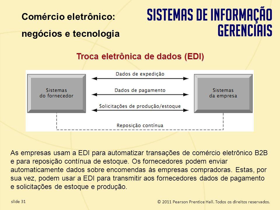 slide 31 © 2011 Pearson Prentice Hall. Todos os direitos reservados. As empresas usam a EDI para automatizar transações de comércio eletrônico B2B e p