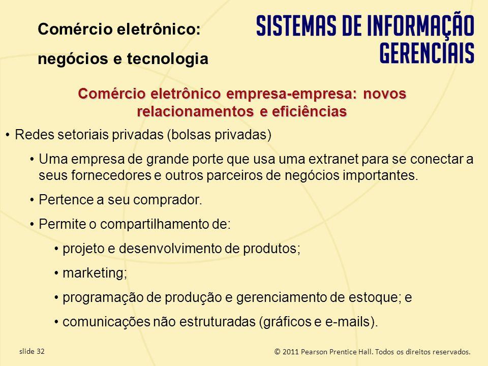 slide 32 © 2011 Pearson Prentice Hall. Todos os direitos reservados. Comércio eletrônico empresa-empresa: novos relacionamentos e eficiências Redes se