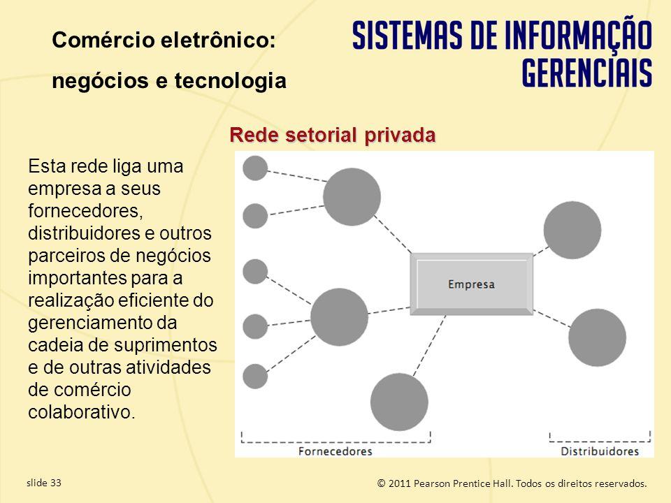 slide 33 © 2011 Pearson Prentice Hall. Todos os direitos reservados. Esta rede liga uma empresa a seus fornecedores, distribuidores e outros parceiros