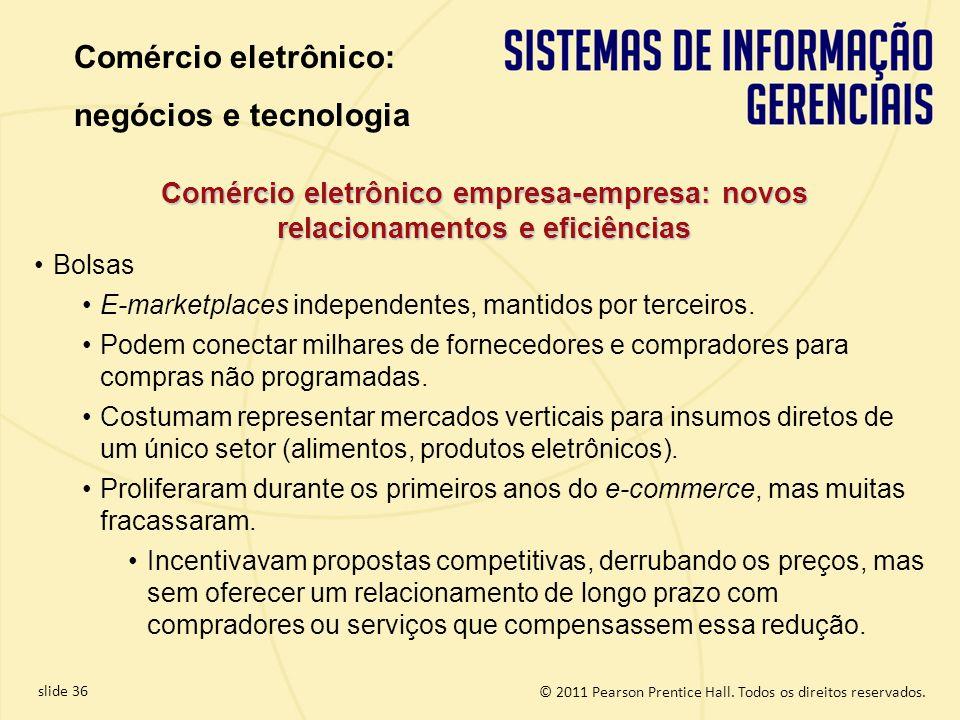 slide 36 © 2011 Pearson Prentice Hall. Todos os direitos reservados. Comércio eletrônico empresa-empresa: novos relacionamentos e eficiências Bolsas E