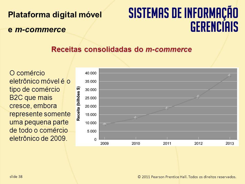 slide 38 © 2011 Pearson Prentice Hall. Todos os direitos reservados. O comércio eletrônico móvel é o tipo de comércio B2C que mais cresce, embora repr