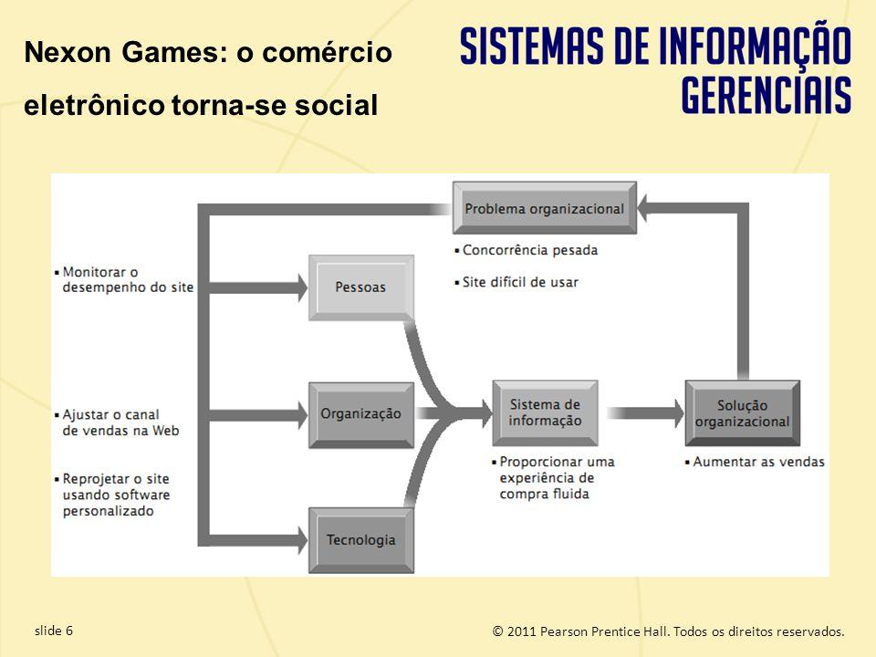 slide 6 © 2011 Pearson Prentice Hall. Todos os direitos reservados. Nexon Games: o comércio eletrônico torna-se social