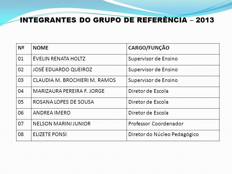 ENCONTRO DA TURMA I - GRUPO DE REFERÊNCIA 06/06/2013 Pauta do Dia: Apresentação dos integrantes do GR-Grupo de Referência; Apresentação das Escolas co