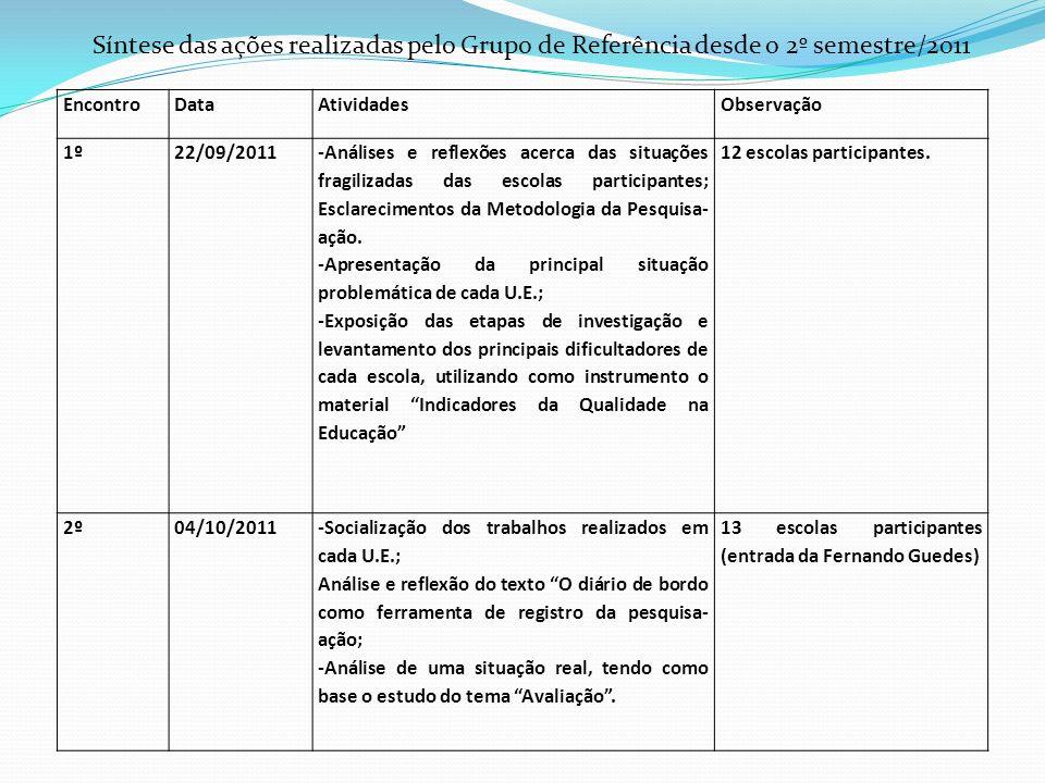 EncontroDataAtividadesObservação 1º22/09/2011 -Análises e reflexões acerca das situações fragilizadas das escolas participantes; Esclarecimentos da Metodologia da Pesquisa- ação.