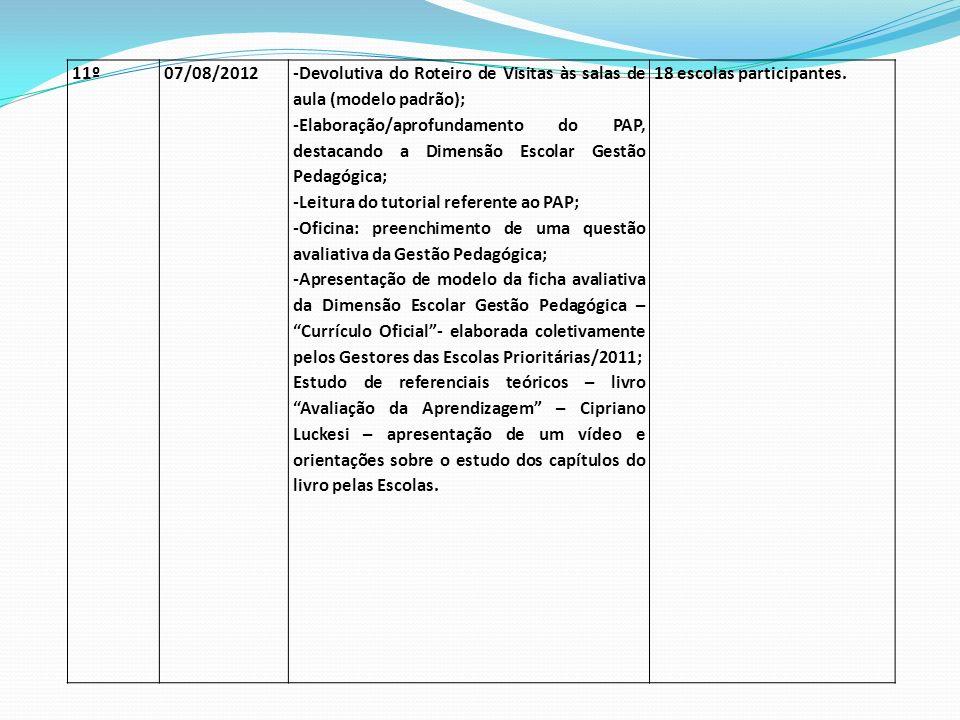 9º04/07/2012 Reunião com os Gestores das EPs/2011 para análise e reflexão coletiva sobre as questões avaliativas contidas no PAP, com vistas à melhor