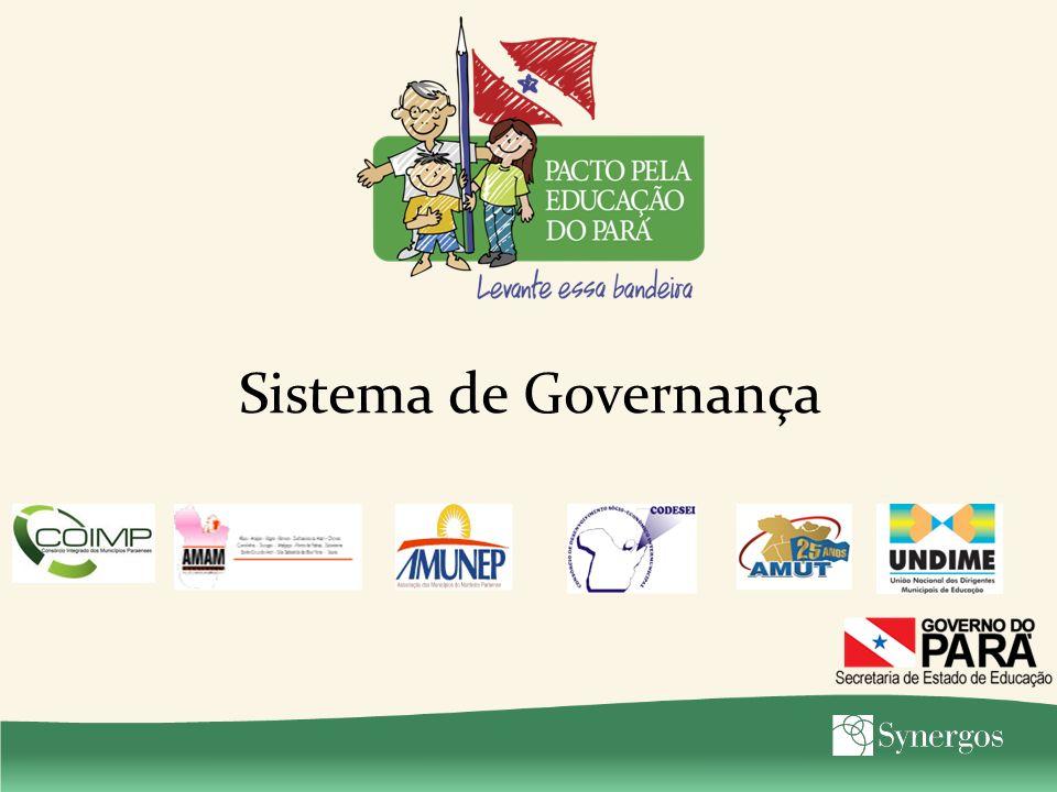 Sistema de Governança