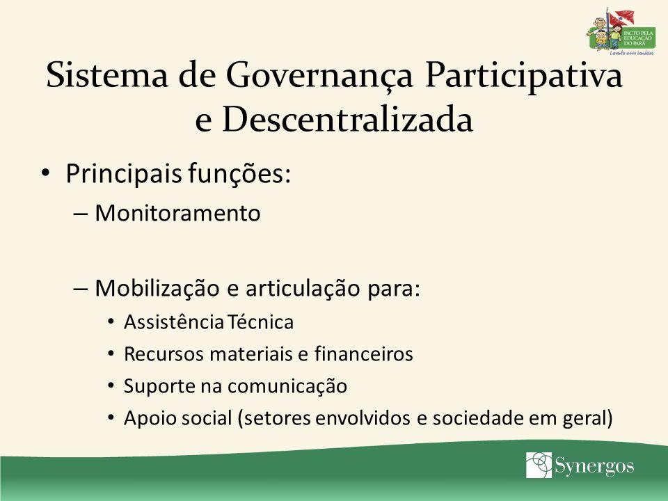 Sistema de Governança Participativa e Descentralizada Principais funções: – Monitoramento – Mobilização e articulação para: Assistência Técnica Recurs