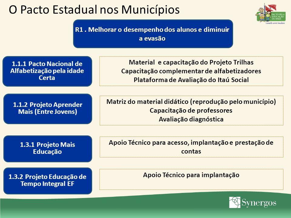 1.1.1 Pacto Nacional de Alfabetização pela idade Certa Material e capacitação do Projeto Trilhas Capacitação complementar de alfabetizadores Plataform