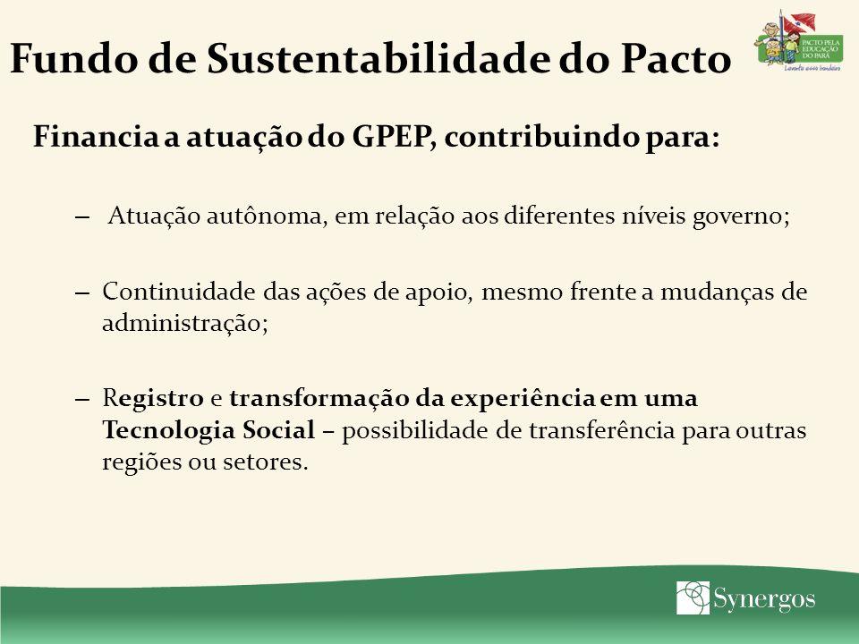 Fundo de Sustentabilidade do Pacto Financia a atuação do GPEP, contribuindo para: – Atuação autônoma, em relação aos diferentes níveis governo; – Cont