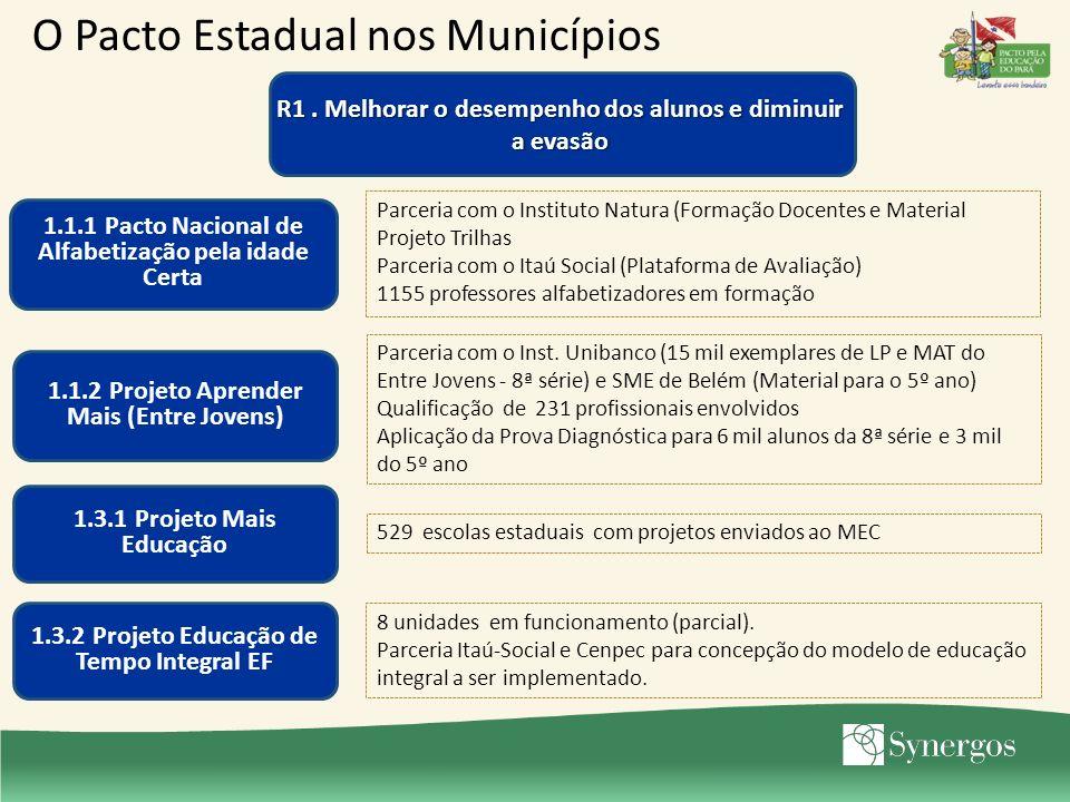 1.1.1 Pacto Nacional de Alfabetização pela idade Certa Parceria com o Instituto Natura (Formação Docentes e Material Projeto Trilhas Parceria com o It