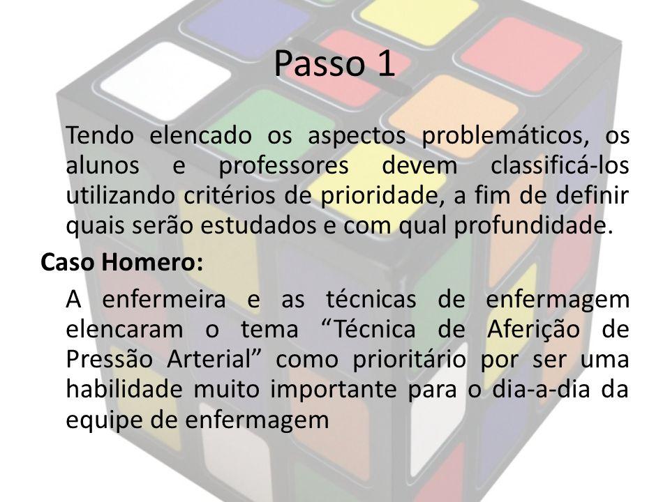 Passo 1 Tendo elencado os aspectos problemáticos, os alunos e professores devem classificá-los utilizando critérios de prioridade, a fim de definir quais serão estudados e com qual profundidade.
