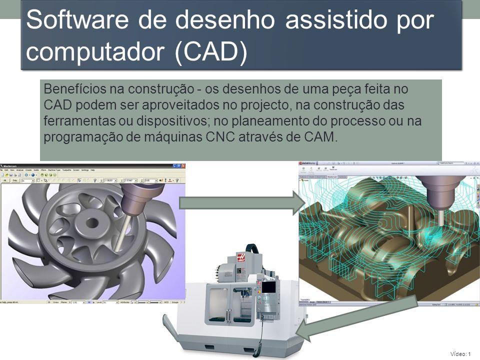 Software de desenho assistido por computador (CAD) Benefícios na construção - os desenhos de uma peça feita no CAD podem ser aproveitados no projecto,
