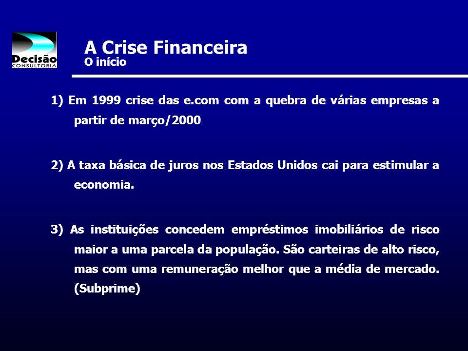 A Crise Financeira O início 1) Em 1999 crise das e.com com a quebra de várias empresas a partir de março/2000 2) A taxa básica de juros nos Estados Un