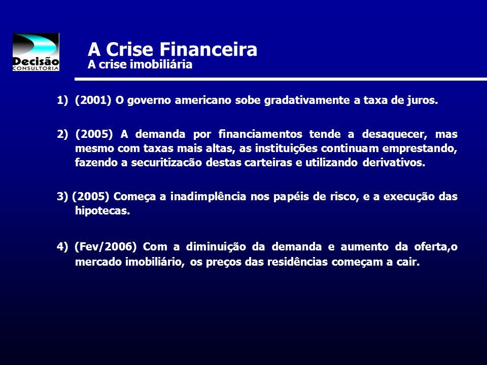 A Crise Financeira A crise imobiliária 1) (2001) O governo americano sobe gradativamente a taxa de juros. 2) (2005) A demanda por financiamentos tende