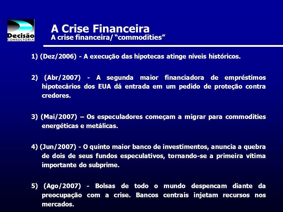 A Crise Financeira A crise financeira/ commodities 1) (Dez/2006) - A execução das hipotecas atinge níveis históricos. 2) (Abr/2007) - A segunda maior
